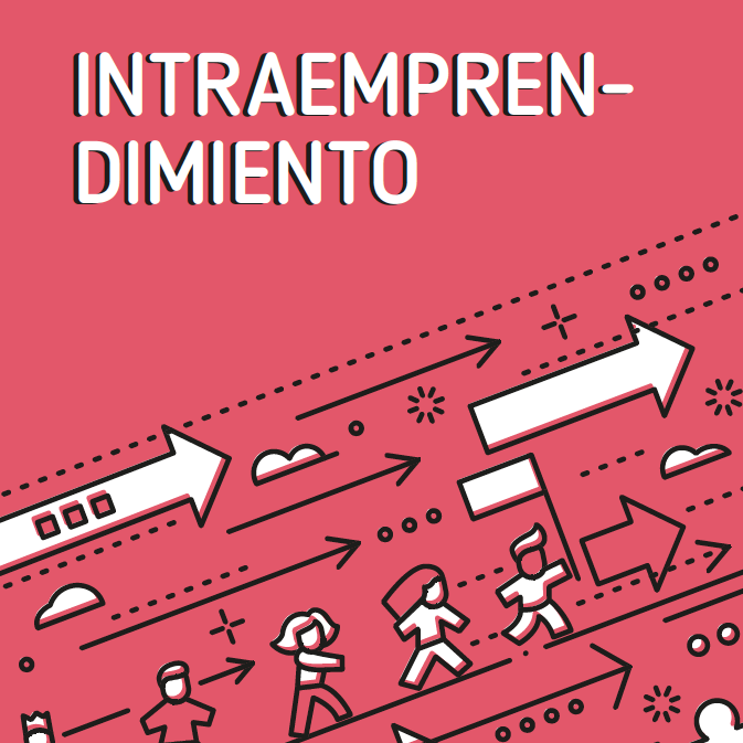 Intraemprendimiento Init Land