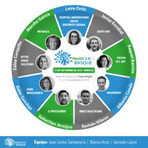 Grupo Init presenta Starr en Health 2.0 Basque