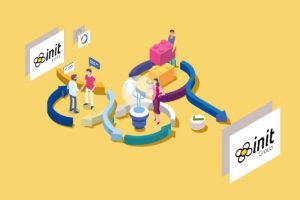 Init Land se convierte en la Línea de Innovación Abierta de Grupo Init