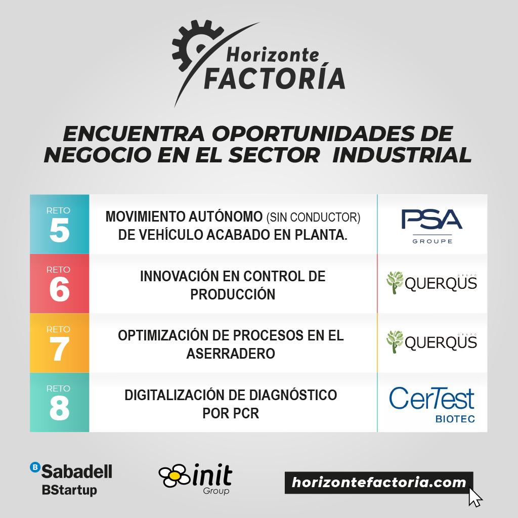 Más de 50 empresas de toda España aplican a los 4 retos de la industria en Horizonte Factoría 2020